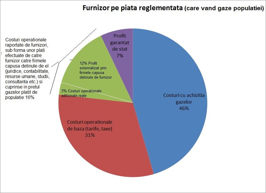 piata-reglementata1